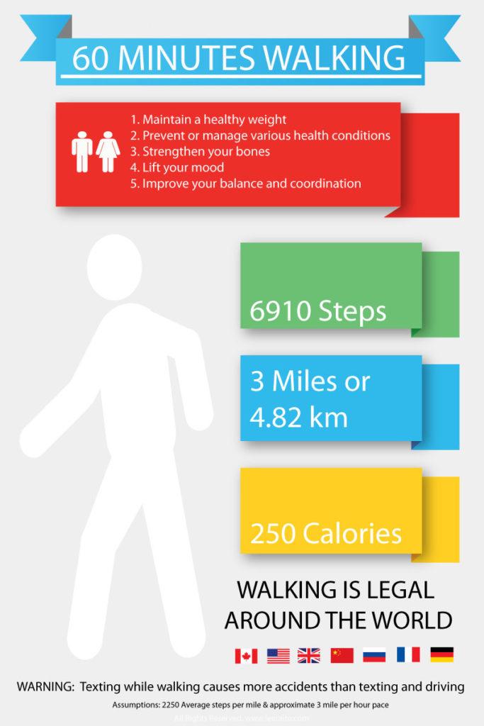 wandelen-is-gezond